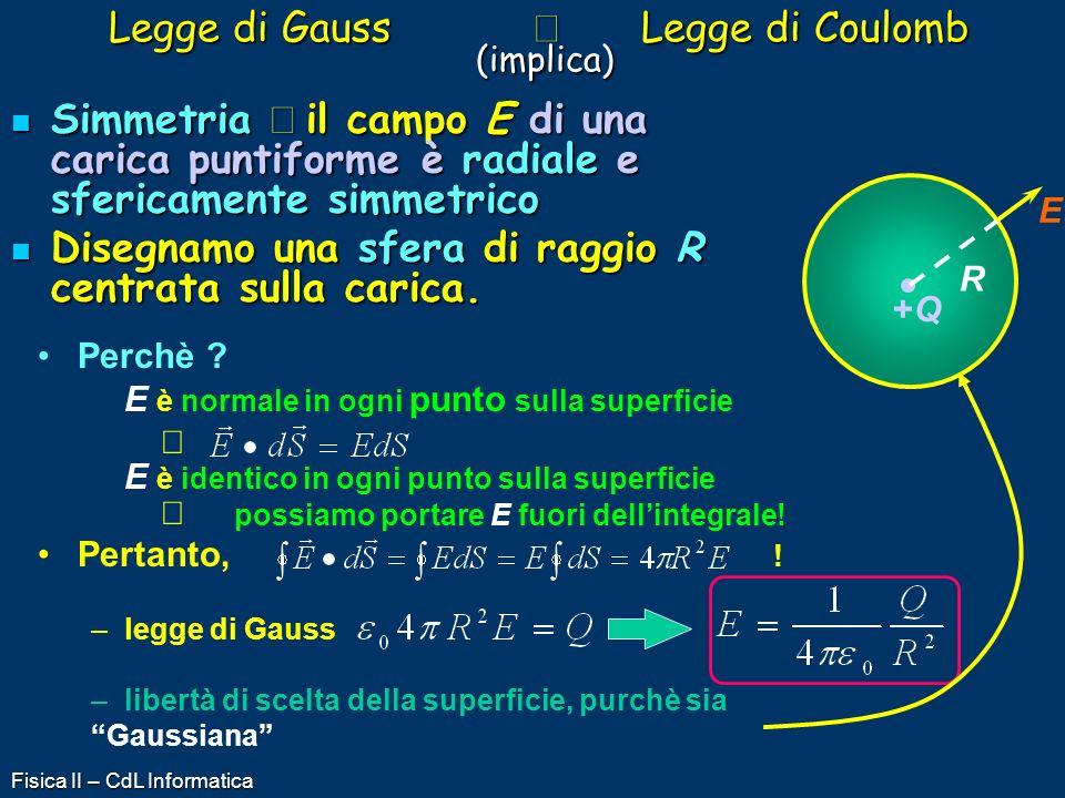 Fisica II – CdL Informatica Legge di Gauss Legge di Coulomb (implica) Simmetria il campo E di una carica puntiforme è radiale e sfericamente simmetric