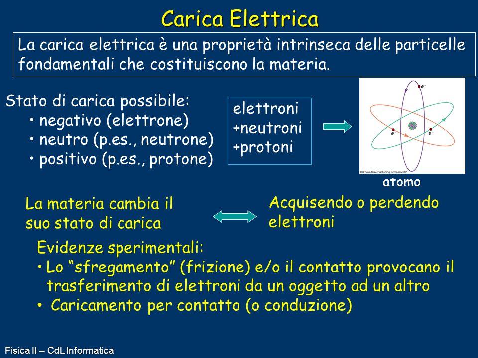 Fisica II – CdL Informatica Carica Elettrica Stato di carica possibile: negativo (elettrone) neutro (p.es., neutrone) positivo (p.es., protone) La mat