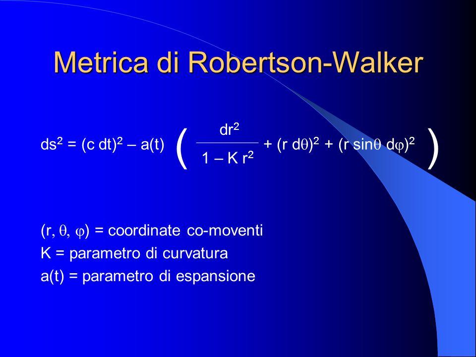Parametro di decelerazione a(t) = a 0 (1 + H 0 t – ½ q 0 (H 0 t) 2 ) a 0 = a(t 0 ) t = t – t 0 H 0 = å(t 0 ) / a 0 q 0 = –a 0 ä(t) å 2 (t)