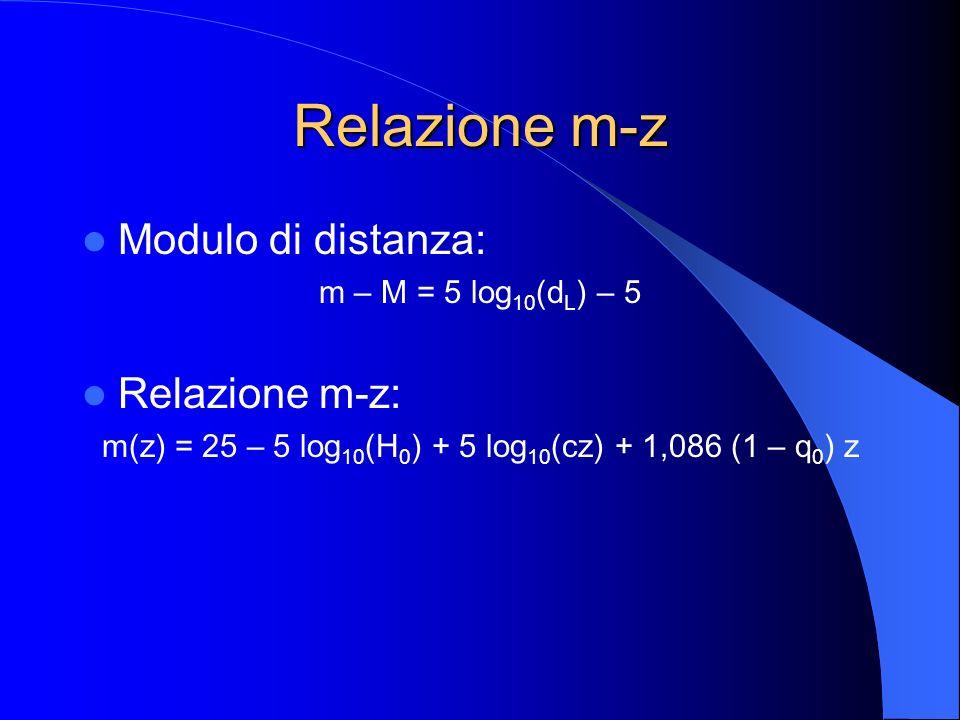 Inflazione In tale regione, detta miniuniverso, a causa dellespansione rapida, la densità prevale.