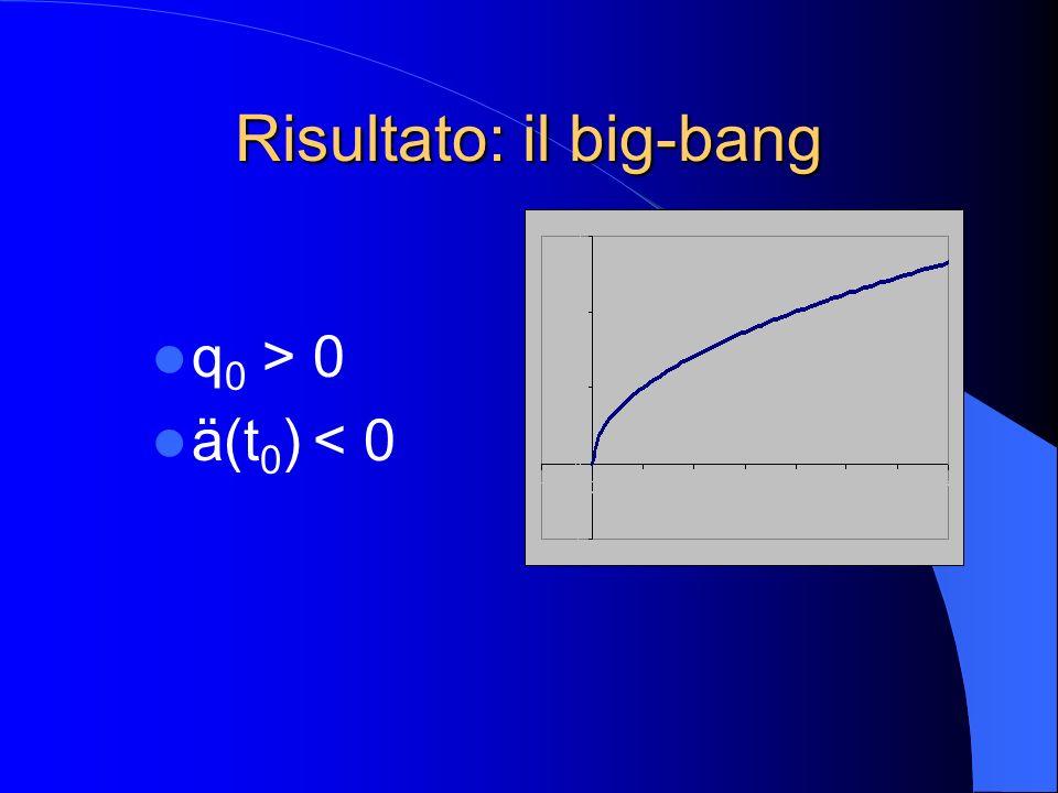 (4) La costante cosmologica Inserendo una costante 0 nelle equazioni di Einstein: R ij – (½R + )g ij = - 8 / 3 G T ij /c 4 Si ottengono le seguenti equazioni di Friedmann: ä 2 = 8 / 3 G ( + )a 2 – Kc 2 å/a = – 4 / 3 G ( + 3p/c 2 – 2 )