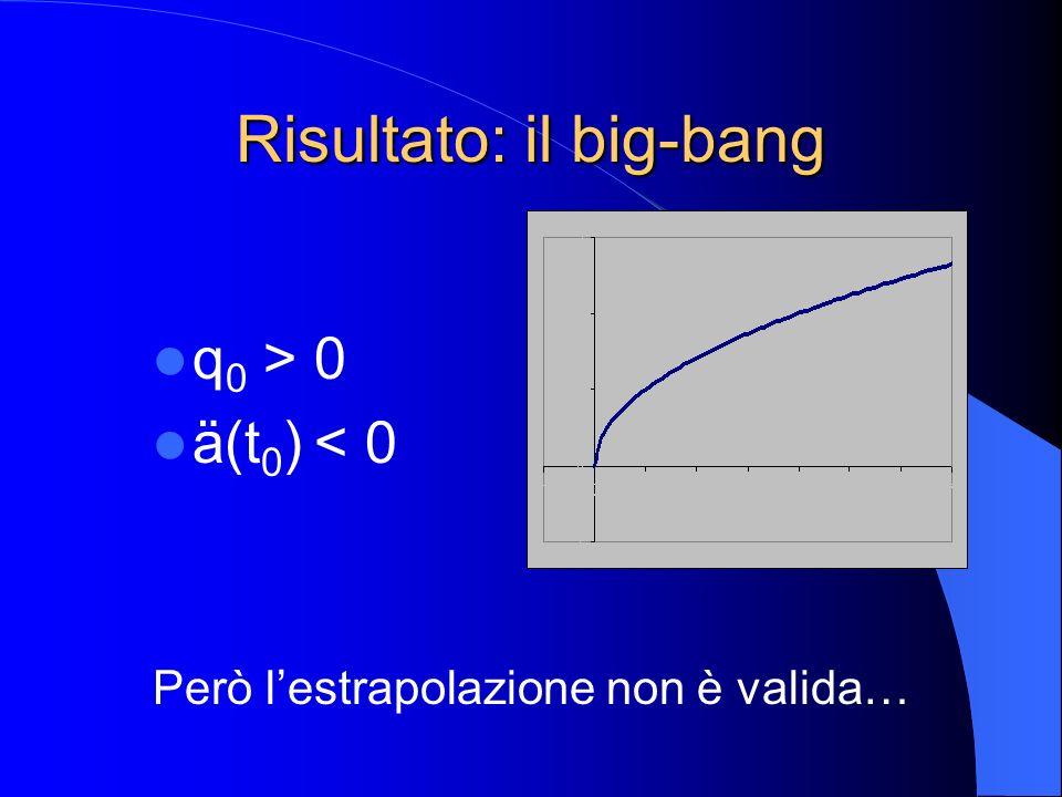 (4) La costante cosmologica Limite superiore per : | | < 10 -56 cm -2 Interpretazione: p e rappresentano la pressione e la densità quantistiche del vuoto.