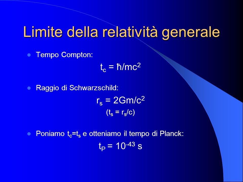 Luniverso al tempo di Planck t P = 10 -43 s m P = 10 -5 g r P = 10 -33 cm E P = 10 19 GeV T P = 10 32 K H,P 1