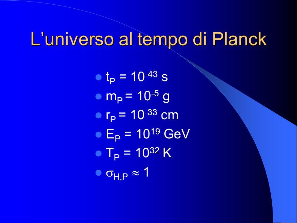 Termodinamica dei buchi neri emissione di quanti: E = K B T T M -1 M 3 posto M = m P : E = E P T = T P = t P