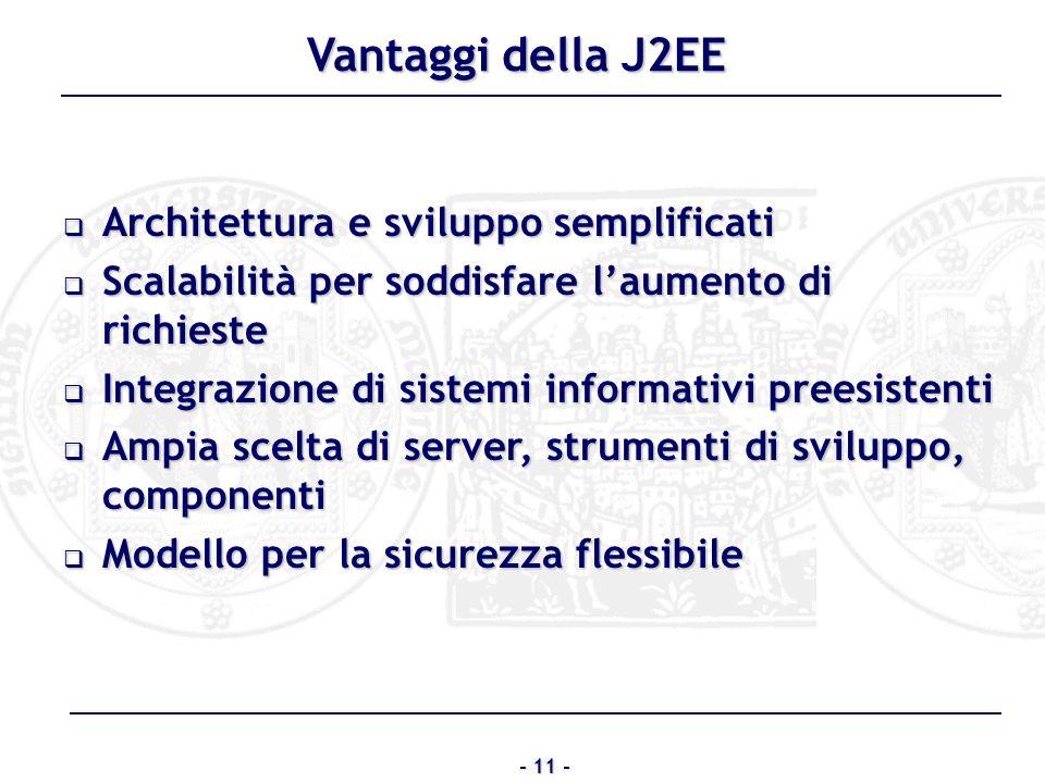 Vantaggi della J2EE Architettura e sviluppo semplificati Architettura e sviluppo semplificati Scalabilità per soddisfare laumento di richieste Scalabi