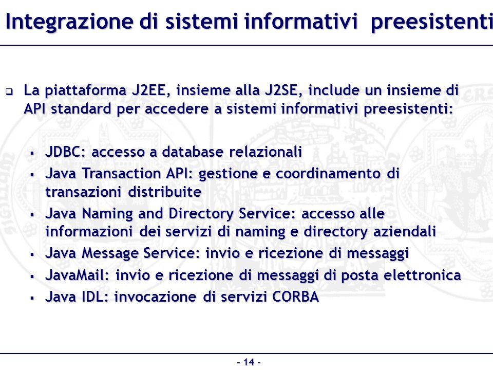 Integrazione di sistemi informativi preesistenti La piattaforma J2EE, insieme alla J2SE, include un insieme di API standard per accedere a sistemi inf