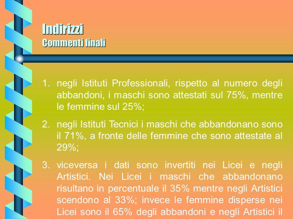 Indirizzi Commenti finali Si evince dai dati sopra indicati che la percentuale dei maschi che abbandona è più alta negli Istituti Professionali e nei