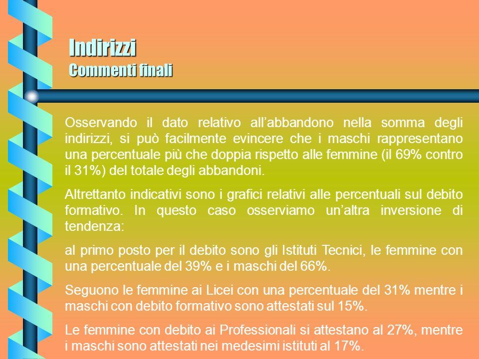Indirizzi Commenti finali 1. negli Istituti Professionali, rispetto al numero degli abbandoni, i maschi sono attestati sul 75%, mentre le femmine sul