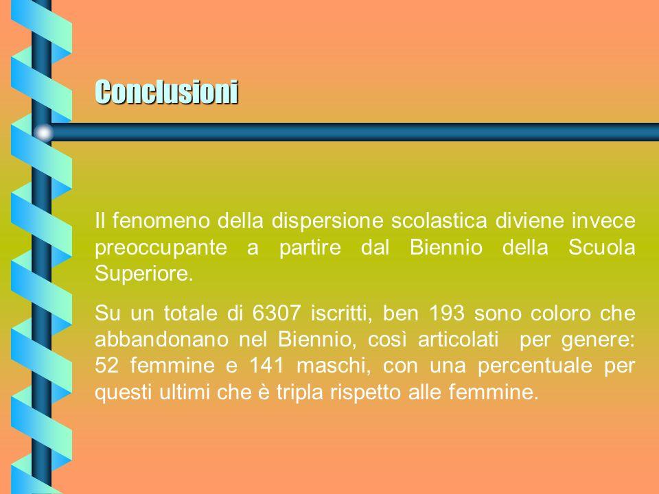 Conclusioni Poiché il problema di fondo di questa analisi è la rilevazione degli abbandoni nelle scuole della provincia di Forlì-Cesena, ci soffermere