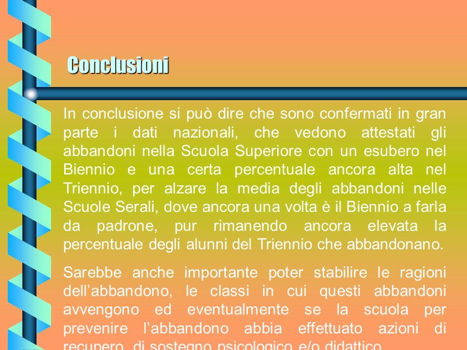 Conclusioni Meno precari i dati relativi al Triennio delle Serali dove i 195 iscritti raggiungono risultati relativamente buoni per quel che riguarda