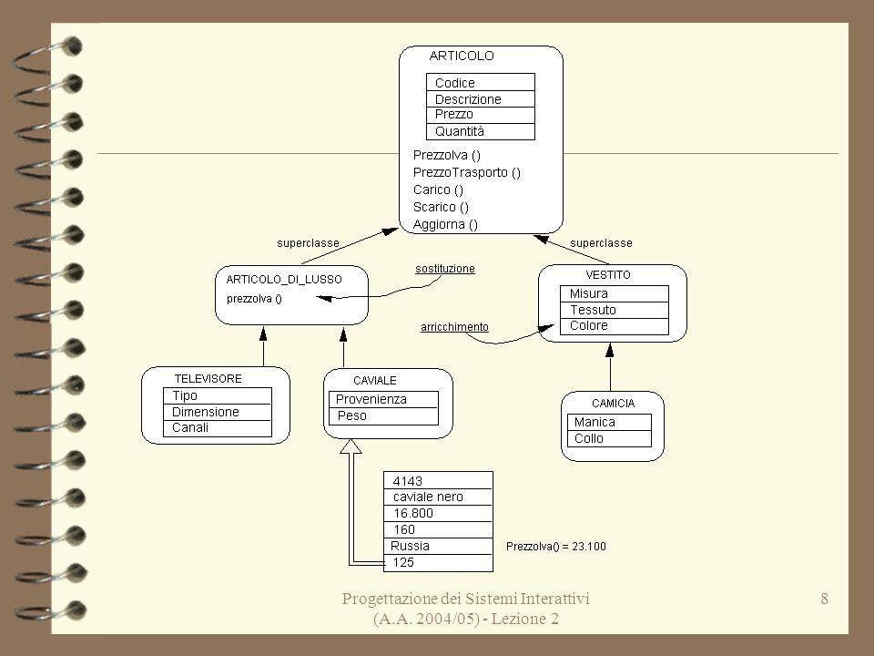 Progettazione dei Sistemi Interattivi (A.A. 2004/05) - Lezione 2 8