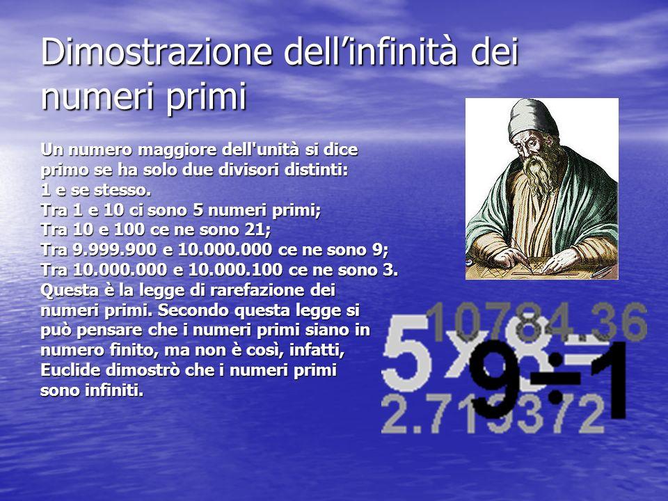 Dimostrazione dellinfinità dei numeri primi Un numero maggiore dell'unità si dice primo se ha solo due divisori distinti: 1 e se stesso. Tra 1 e 10 ci