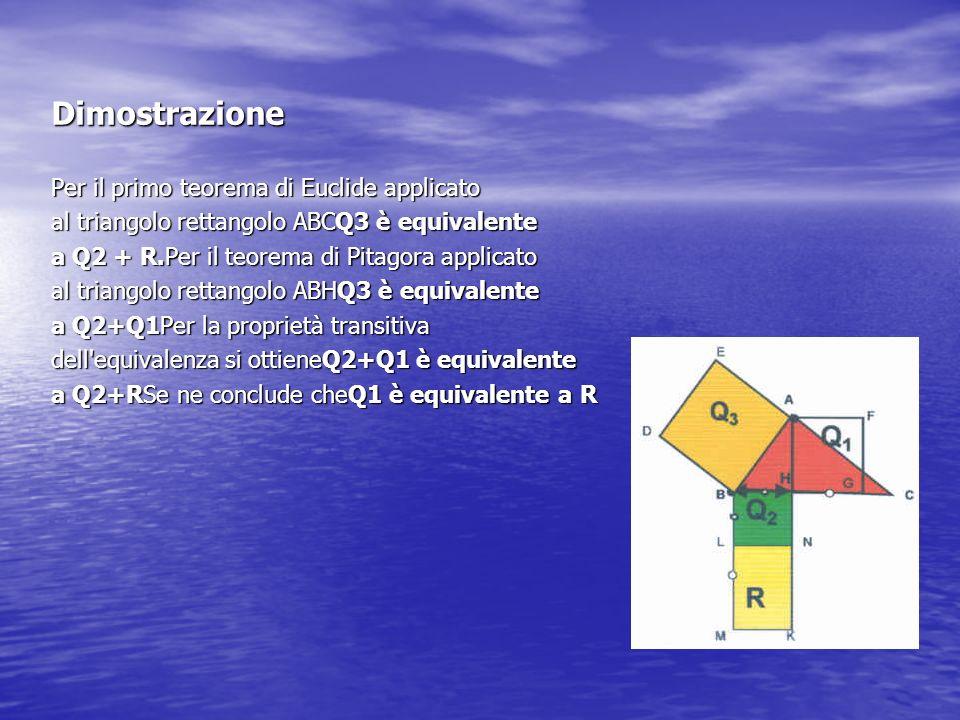Dimostrazione Per il primo teorema di Euclide applicato al triangolo rettangolo ABCQ3 è equivalente a Q2 + R.Per il teorema di Pitagora applicato al t
