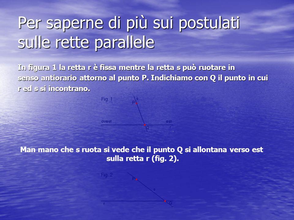 Per saperne di più sui postulati sulle rette parallele In figura 1 la retta r è fissa mentre la retta s può ruotare in senso antiorario attorno al pun