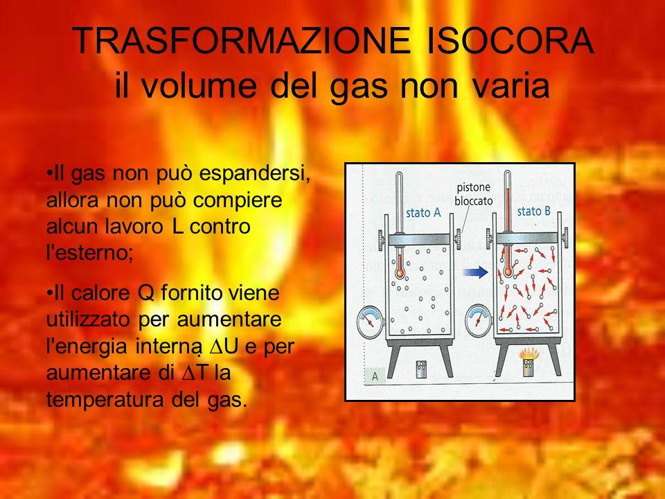 TRASFORMAZIONE ISOCORA il volume del gas non varia Il gas non può espandersi, allora non può compiere alcun lavoro L contro l'esterno; Il calore Q for