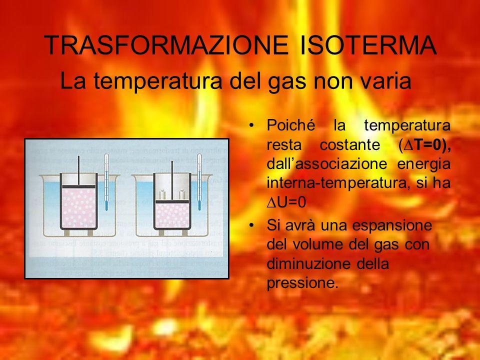 TRASFORMAZIONE ISOTERMA Poiché la temperatura resta costante (T=0), dallassociazione energia interna-temperatura, si ha U=0 Si avrà una espansione del