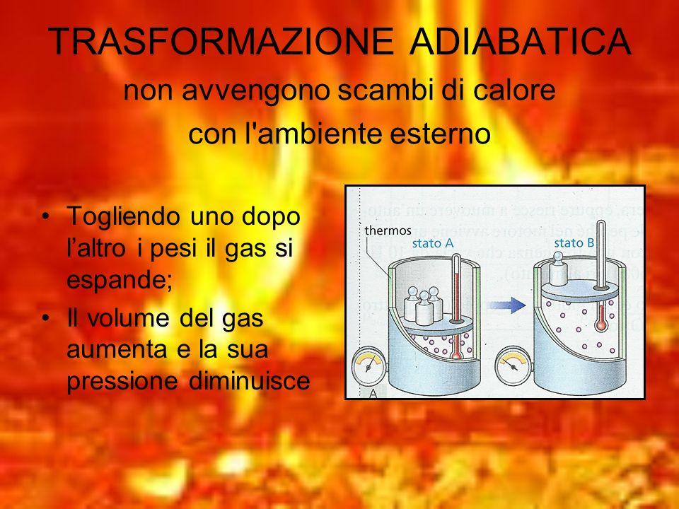 TRASFORMAZIONE ADIABATICA Togliendo uno dopo laltro i pesi il gas si espande; Il volume del gas aumenta e la sua pressione diminuisce non avvengono sc