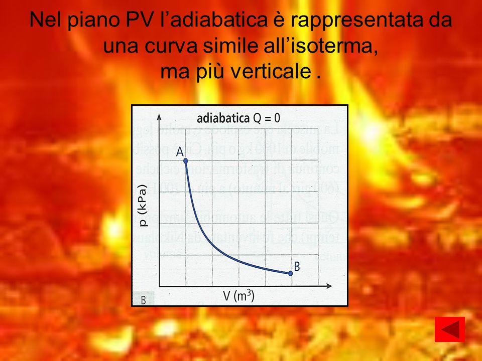 Nel piano PV ladiabatica è rappresentata da una curva simile allisoterma, ma più verticale.