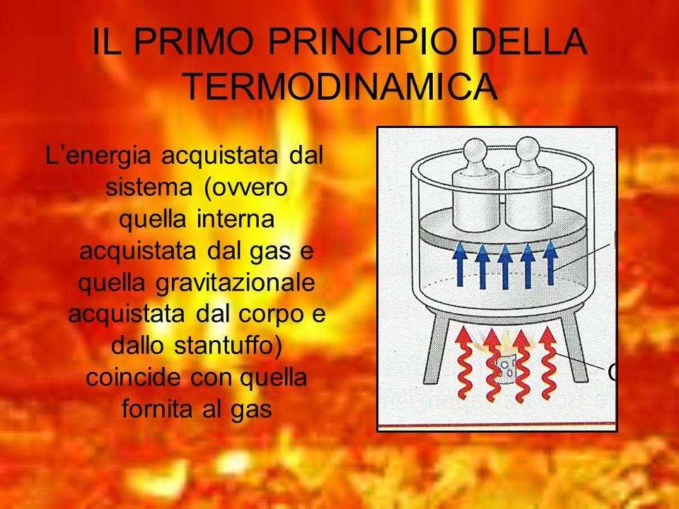 IL PRIMO PRINCIPIO DELLA TERMODINAMICA Lenergia acquistata dal sistema (ovvero quella interna acquistata dal gas e quella gravitazionale acquistata da