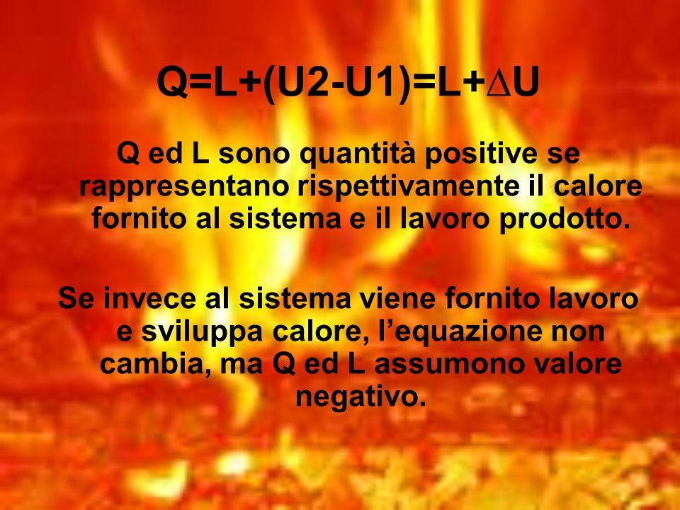 Q=L+(U2-U1)=L+U Q ed L sono quantità positive se rappresentano rispettivamente il calore fornito al sistema e il lavoro prodotto. Se invece al sistema