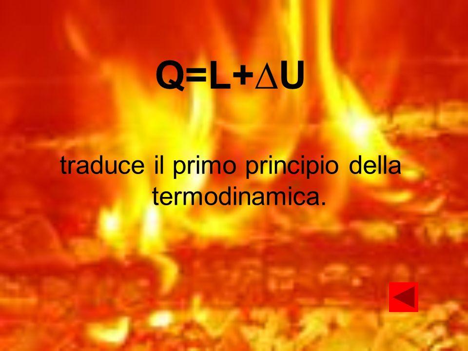 Q=L+U traduce il primo principio della termodinamica.