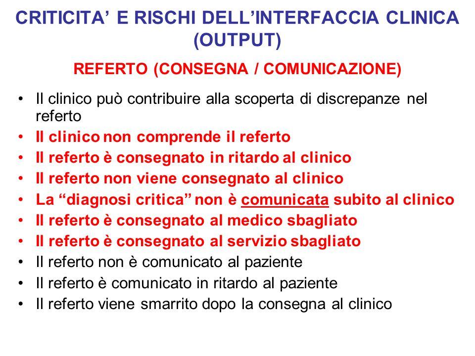 CRITICITA E RISCHI DELLINTERFACCIA CLINICA (OUTPUT) REFERTO (CONSEGNA / COMUNICAZIONE) Il clinico può contribuire alla scoperta di discrepanze nel ref