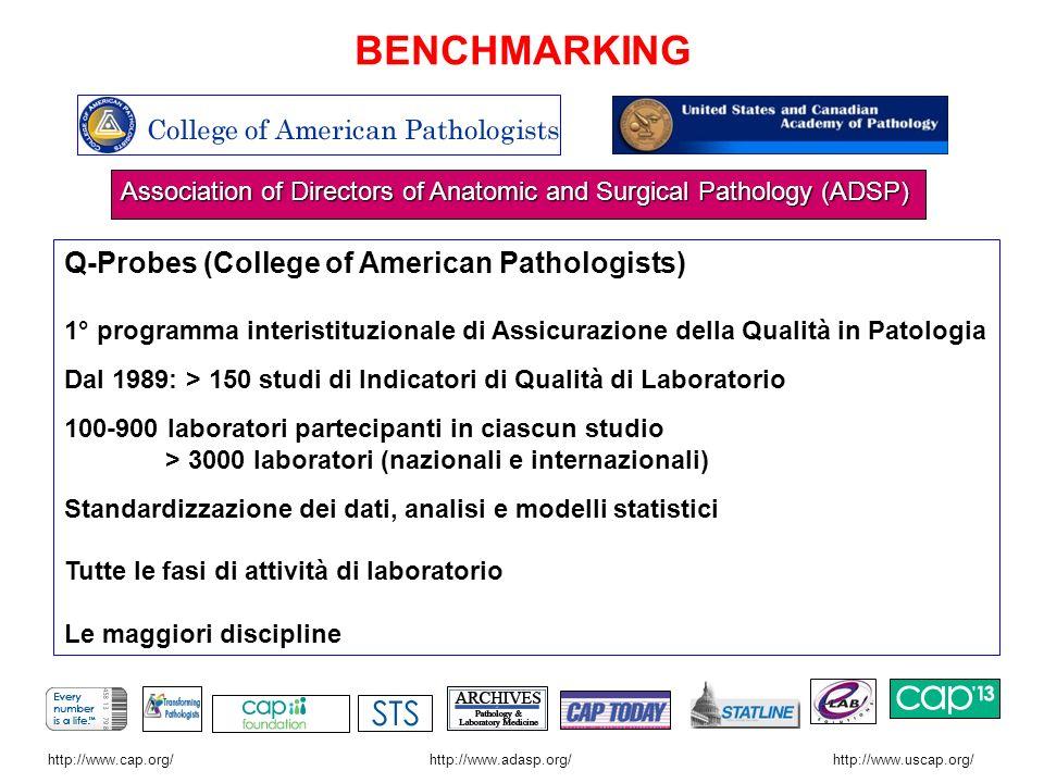BENCHMARKING Q-Probes (College of American Pathologists) 1° programma interistituzionale di Assicurazione della Qualità in Patologia Dal 1989: > 150 s