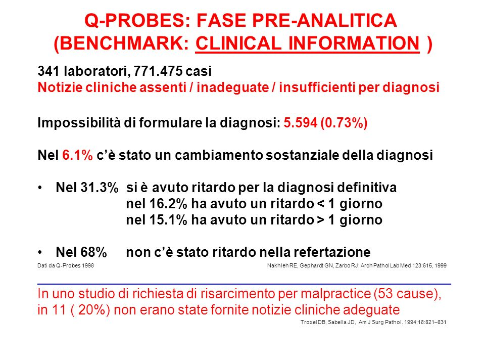 Q-PROBES: FASE PRE-ANALITICA (BENCHMARK: CLINICAL INFORMATION ) 341 laboratori, 771.475 casi Notizie cliniche assenti / inadeguate / insufficienti per