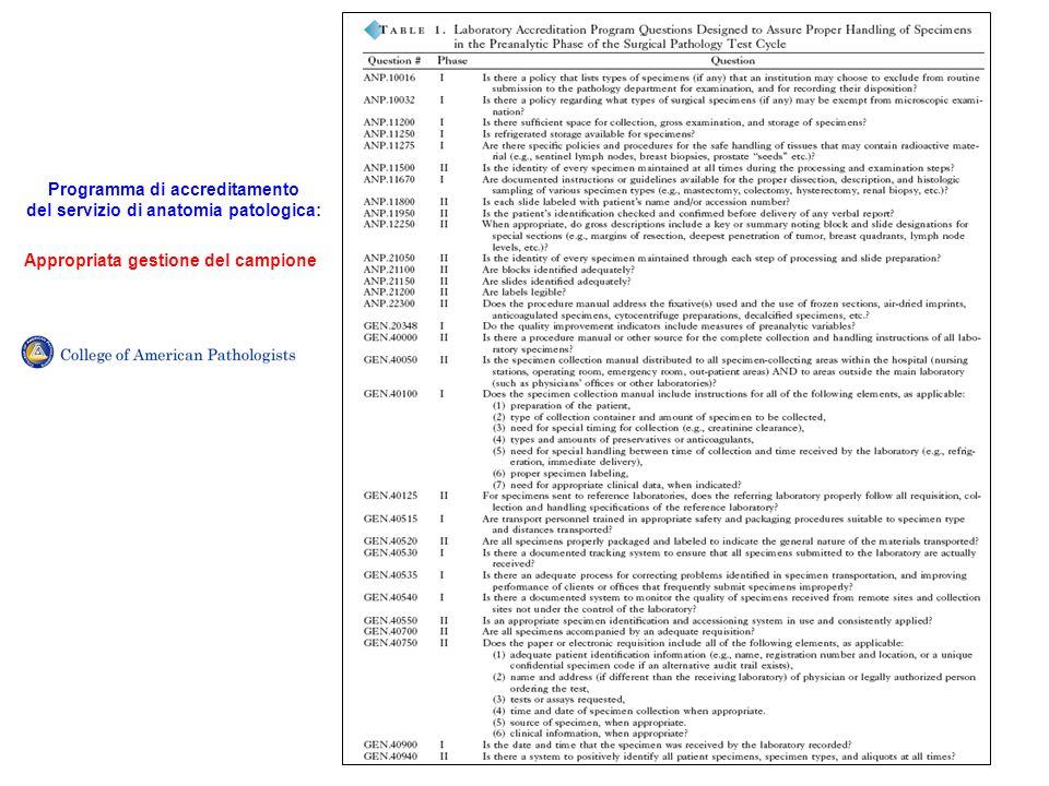 Programma di accreditamento del servizio di anatomia patologica: Appropriata gestione del campione