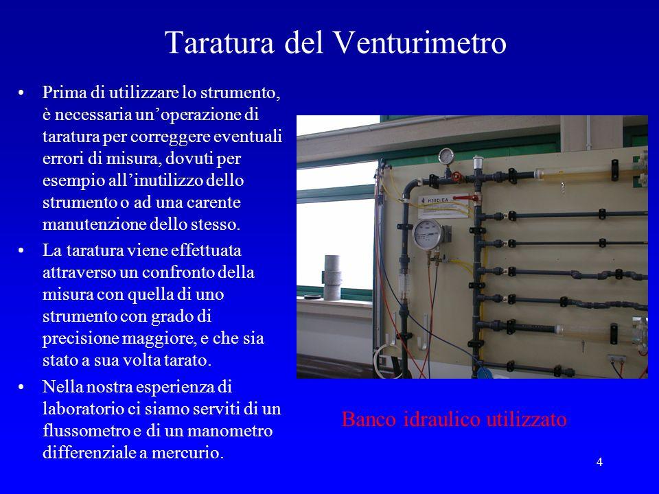 5 Il banco idraulico didattico utilizzato è formato da più tubazioni collegate tra di loro, oltre che da diversi strumenti.