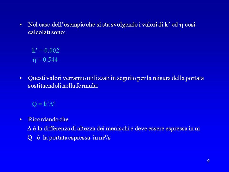 10 [m]Q [m 3 /s] 0.1040.00058 0.0840.00053 0.0770.00050 0.0700.00047 0.0610.00044 0.0550.00042 0.0480.00039 0.0430.00036 0.0360.00033 0.0310.00031 0.0270.00028 0.0220.00025 X = Log Y = Log Q XY X 2 - 0.983-3.2373.1820.966 -1.076-3.2763.5251.158 -1.113-3.3013.6741.239 -1.155-3.3283.8441.334 -1.215-3.3564.0771.476 -1.260-3.3774.2551.588 -1.319-3.4094.4961.740 -1.366-3.4444.7041.866 -1.444-3.4815.0272.085 -1.509-3.5095.2952.277 -1.569-3.5535.5752.462 -1.658-3.6025.9722.749 -15.667-40.87353.62620.94 Totali Esempio di dati ottenuti durante unesperienza di laboratorio
