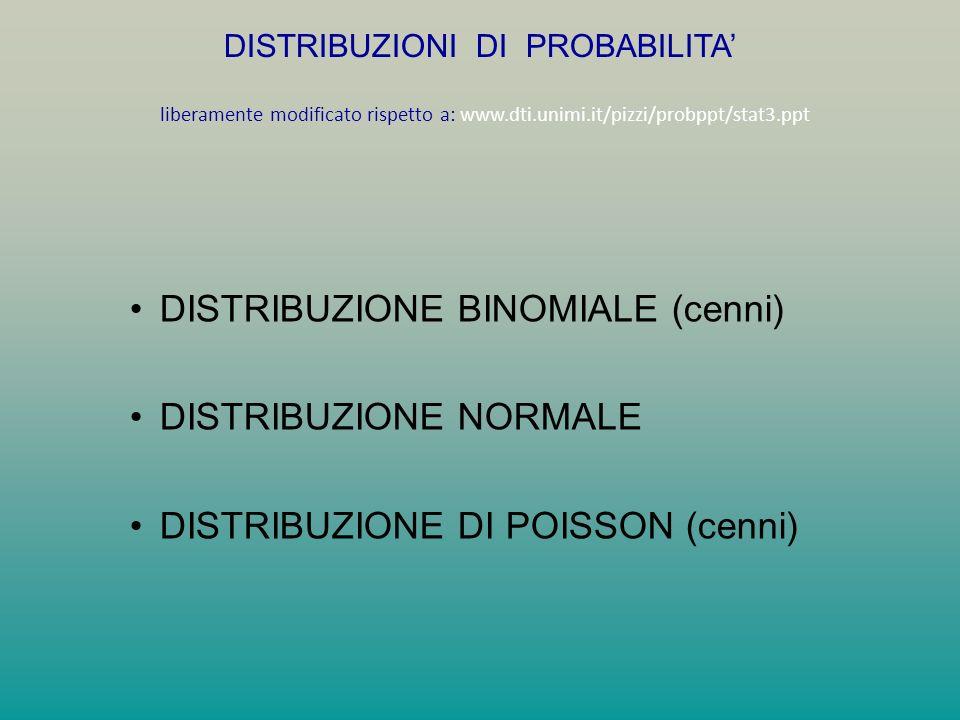 DISTRIBUZIONI DI PROBABILITA liberamente modificato rispetto a: www.dti.unimi.it/pizzi/probppt/stat3.ppt DISTRIBUZIONE BINOMIALE (cenni) DISTRIBUZIONE