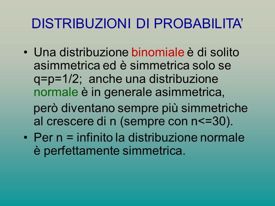 DISTRIBUZIONI DI PROBABILITA Una distribuzione binomiale è di solito asimmetrica ed è simmetrica solo se q=p=1/2; anche una distribuzione normale è in