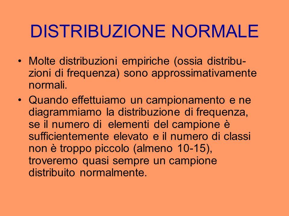 DISTRIBUZIONE NORMALE Molte distribuzioni empiriche (ossia distribu- zioni di frequenza) sono approssimativamente normali. Quando effettuiamo un campi