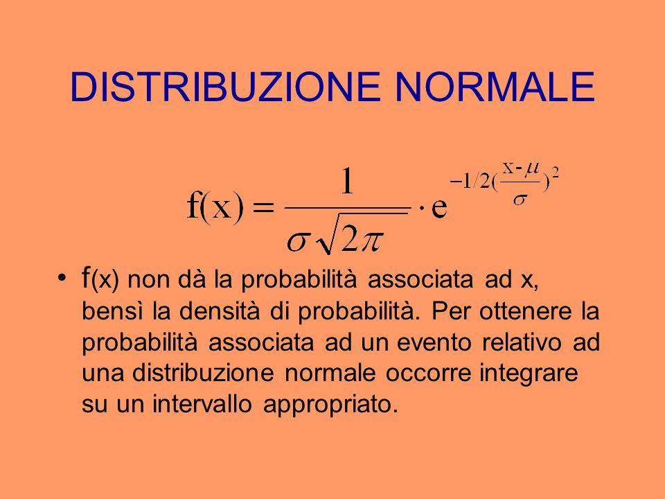 DISTRIBUZIONE NORMALE f (x) non dà la probabilità associata ad x, bensì la densità di probabilità. Per ottenere la probabilità associata ad un evento