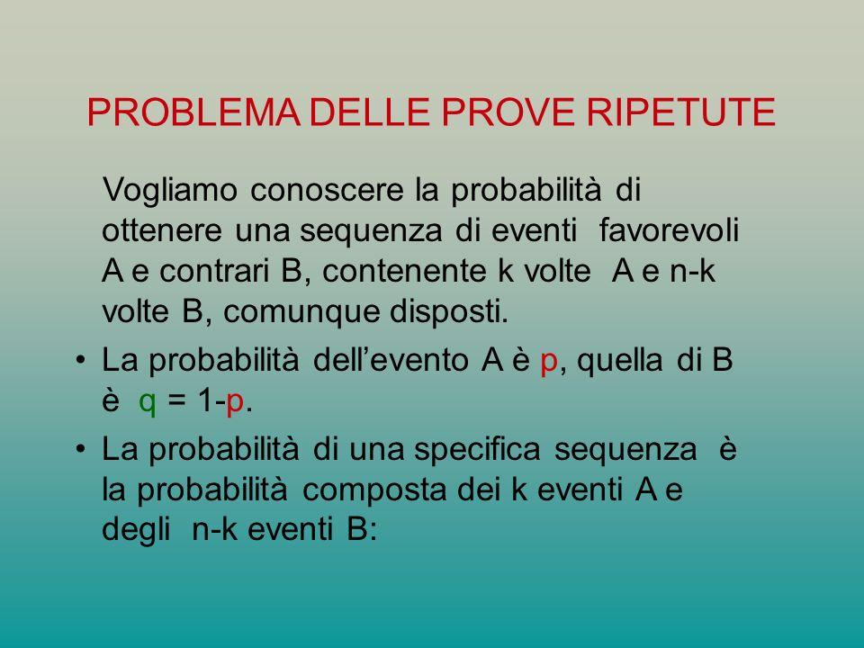 PROBLEMA DELLE PROVE RIPETUTE Vogliamo conoscere la probabilità di ottenere una sequenza di eventi favorevoli A e contrari B, contenente k volte A e n