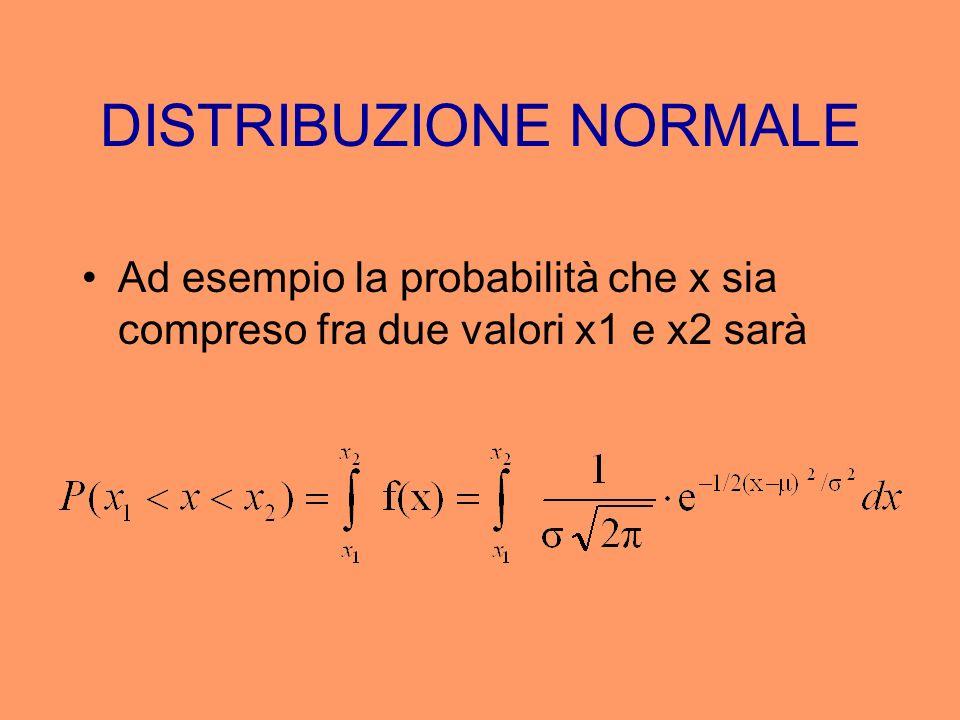DISTRIBUZIONE NORMALE Ad esempio la probabilità che x sia compreso fra due valori x1 e x2 sarà