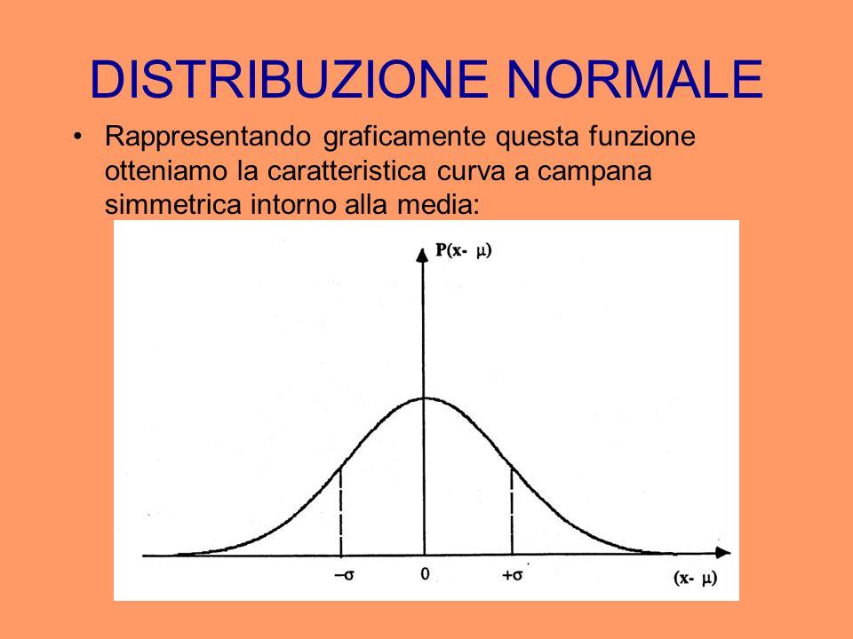 DISTRIBUZIONE NORMALE Rappresentando graficamente questa funzione otteniamo la caratteristica curva a campana simmetrica intorno alla media:
