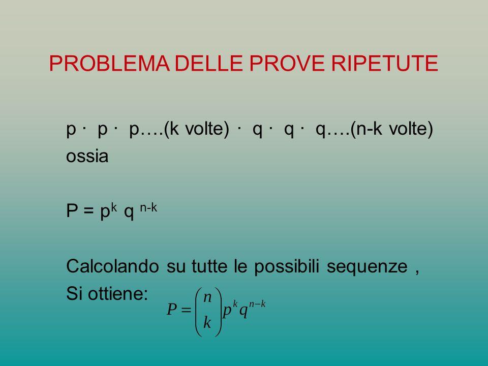 PROBLEMA DELLE PROVE RIPETUTE p · p · p….(k volte) · q · q · q….(n-k volte) ossia P = p k q n-k Calcolando su tutte le possibili sequenze, Si ottiene: