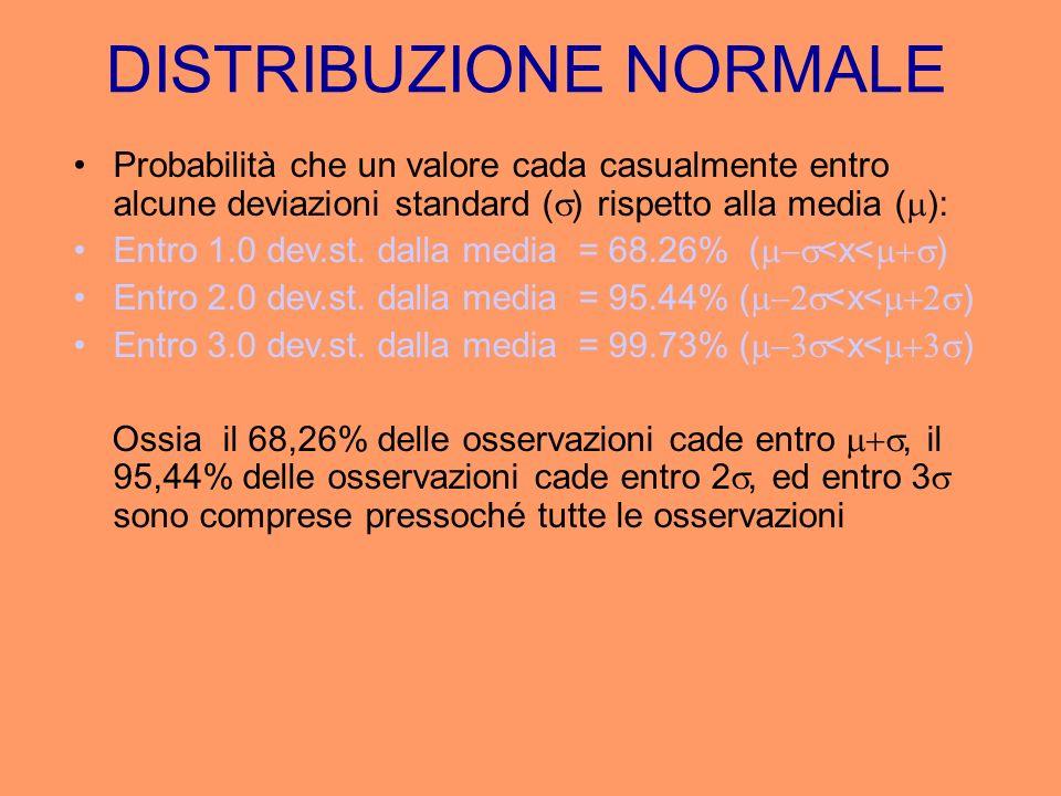 Probabilità che un valore cada casualmente entro alcune deviazioni standard ( ) rispetto alla media ( ): Entro 1.0 dev.st. dalla media = 68.26% ( <x<