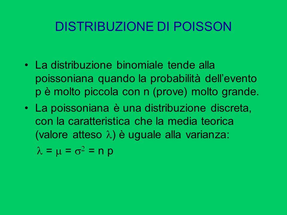 DISTRIBUZIONE DI POISSON La distribuzione binomiale tende alla poissoniana quando la probabilità dellevento p è molto piccola con n (prove) molto gran