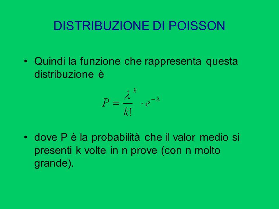 DISTRIBUZIONE DI POISSON Quindi la funzione che rappresenta questa distribuzione è dove P è la probabilità che il valor medio si presenti k volte in n