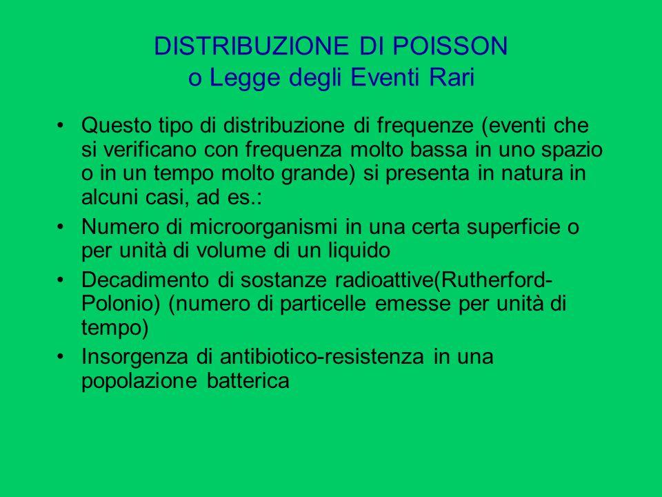 DISTRIBUZIONE DI POISSON o Legge degli Eventi Rari Questo tipo di distribuzione di frequenze (eventi che si verificano con frequenza molto bassa in un