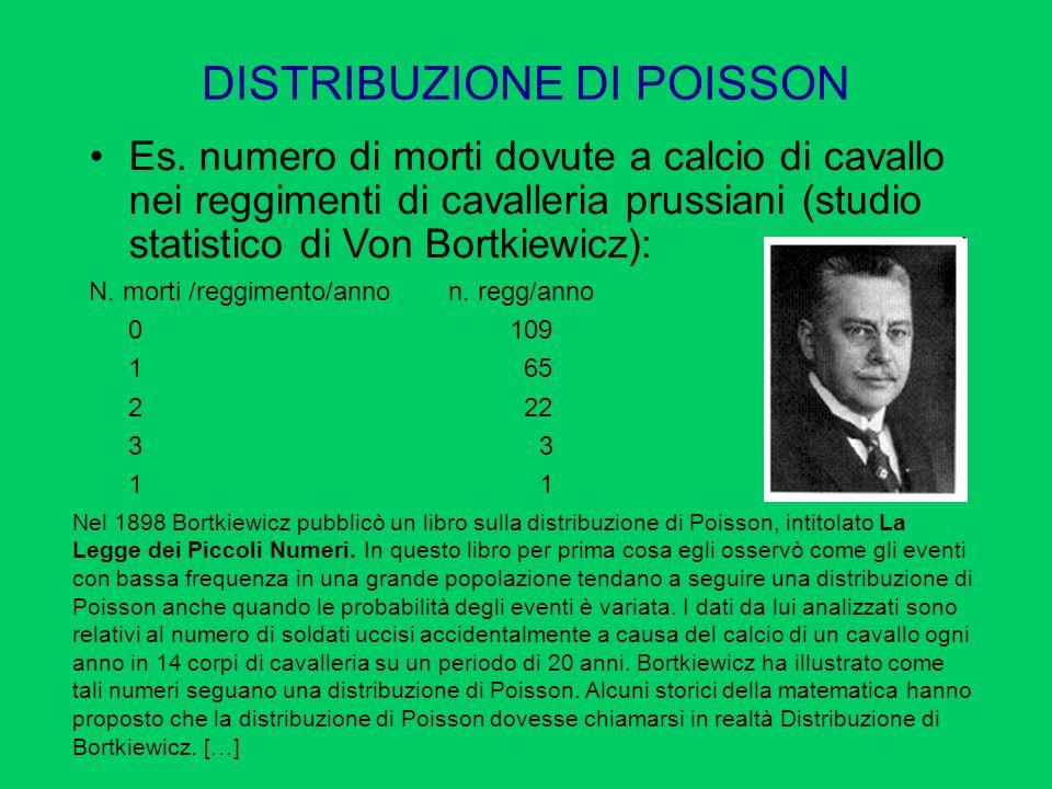 DISTRIBUZIONE DI POISSON Es. numero di morti dovute a calcio di cavallo nei reggimenti di cavalleria prussiani (studio statistico di Von Bortkiewicz):