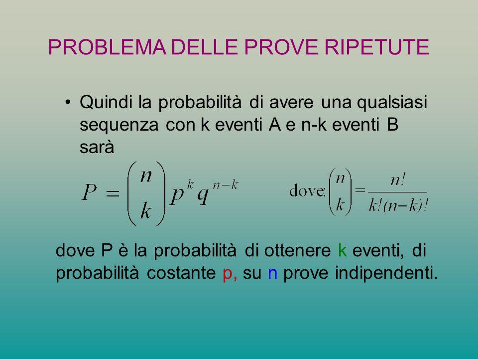 PROBLEMA DELLE PROVE RIPETUTE Quindi la probabilità di avere una qualsiasi sequenza con k eventi A e n-k eventi B sarà dove P è la probabilità di otte