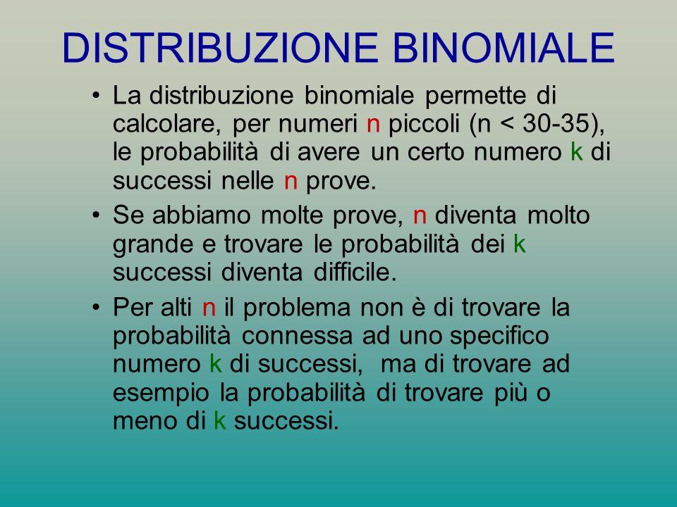 DISTRIBUZIONE BINOMIALE La distribuzione binomiale permette di calcolare, per numeri n piccoli (n < 30-35), le probabilità di avere un certo numero k