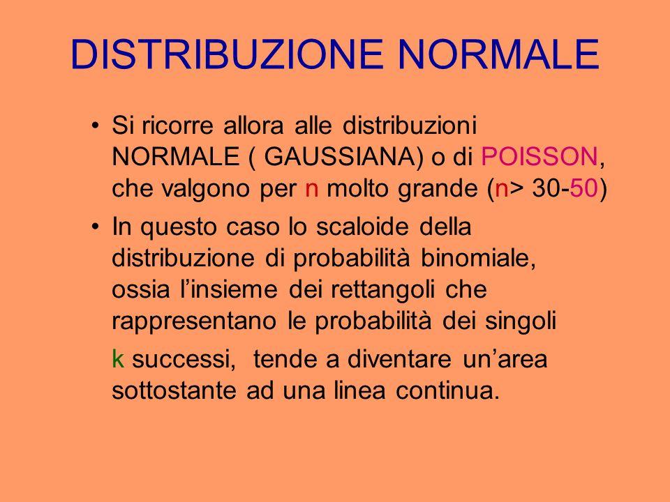 DISTRIBUZIONE NORMALE Si ricorre allora alle distribuzioni NORMALE ( GAUSSIANA) o di POISSON, che valgono per n molto grande (n> 30-50) In questo caso