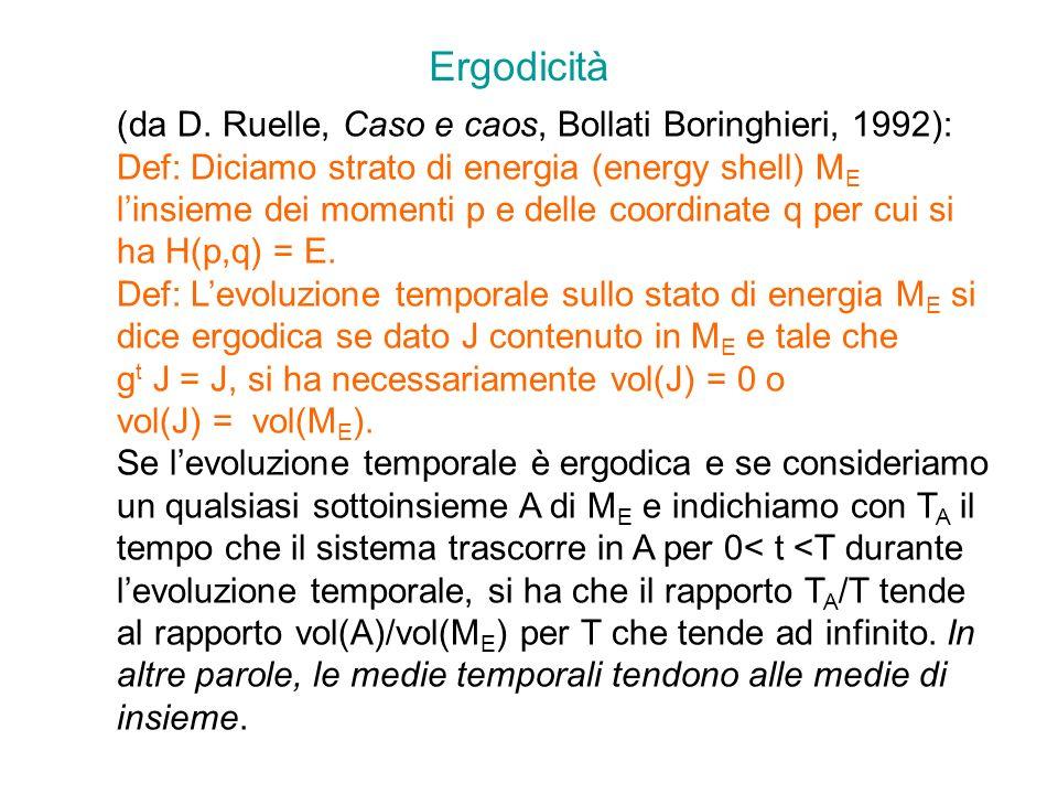 Ergodicità (da D. Ruelle, Caso e caos, Bollati Boringhieri, 1992): Def: Diciamo strato di energia (energy shell) M E linsieme dei momenti p e delle co