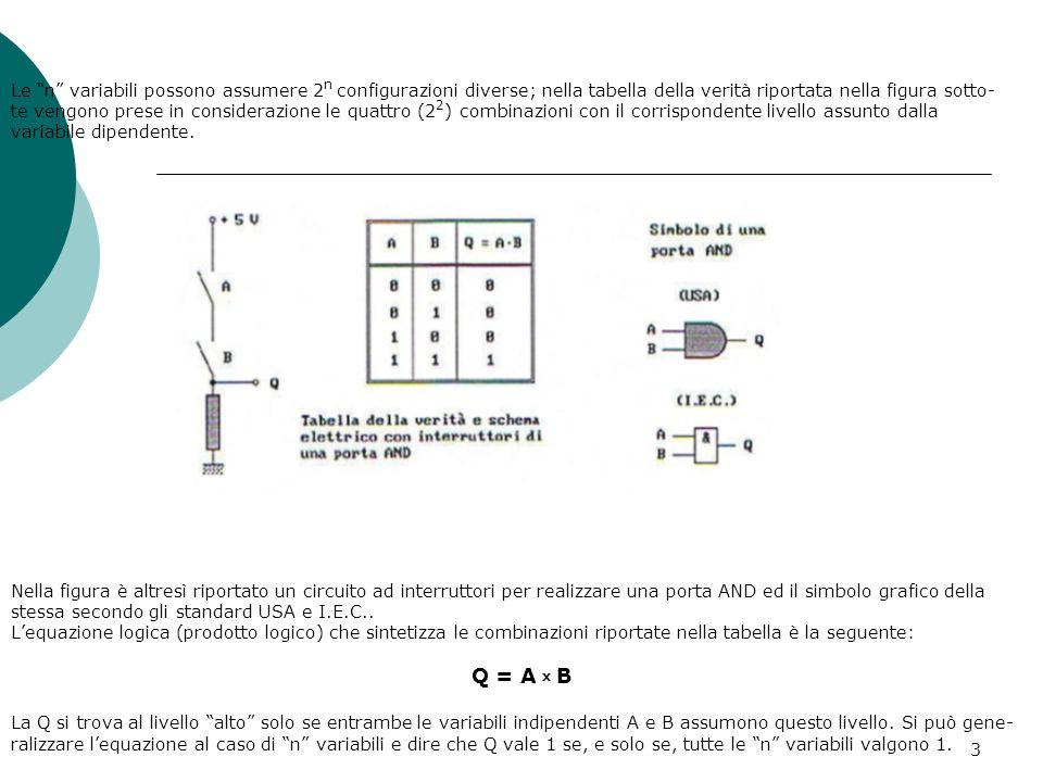 3 Le n variabili possono assumere 2 n configurazioni diverse; nella tabella della verità riportata nella figura sotto- te vengono prese in considerazi
