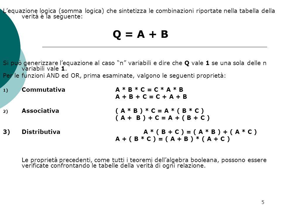 5 Lequazione logica (somma logica) che sintetizza le combinazioni riportate nella tabella della verità è la seguente: Q = A + B Si può generizzare leq